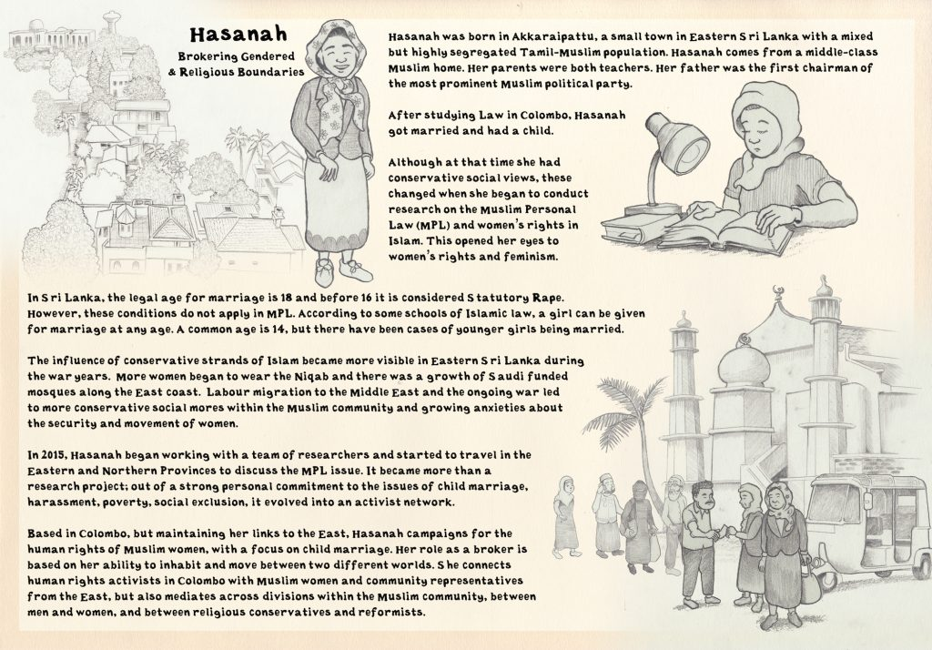 18  Hasanah A – PositiveNegatives
